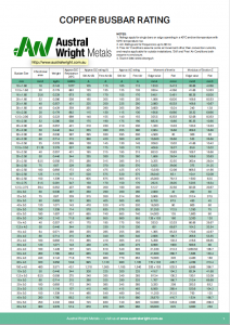 Copper Busbar Rating Austral Wright Metals